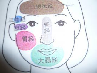 中原式オリジナルオーリング鑑定健康法美容法スクール 広島校