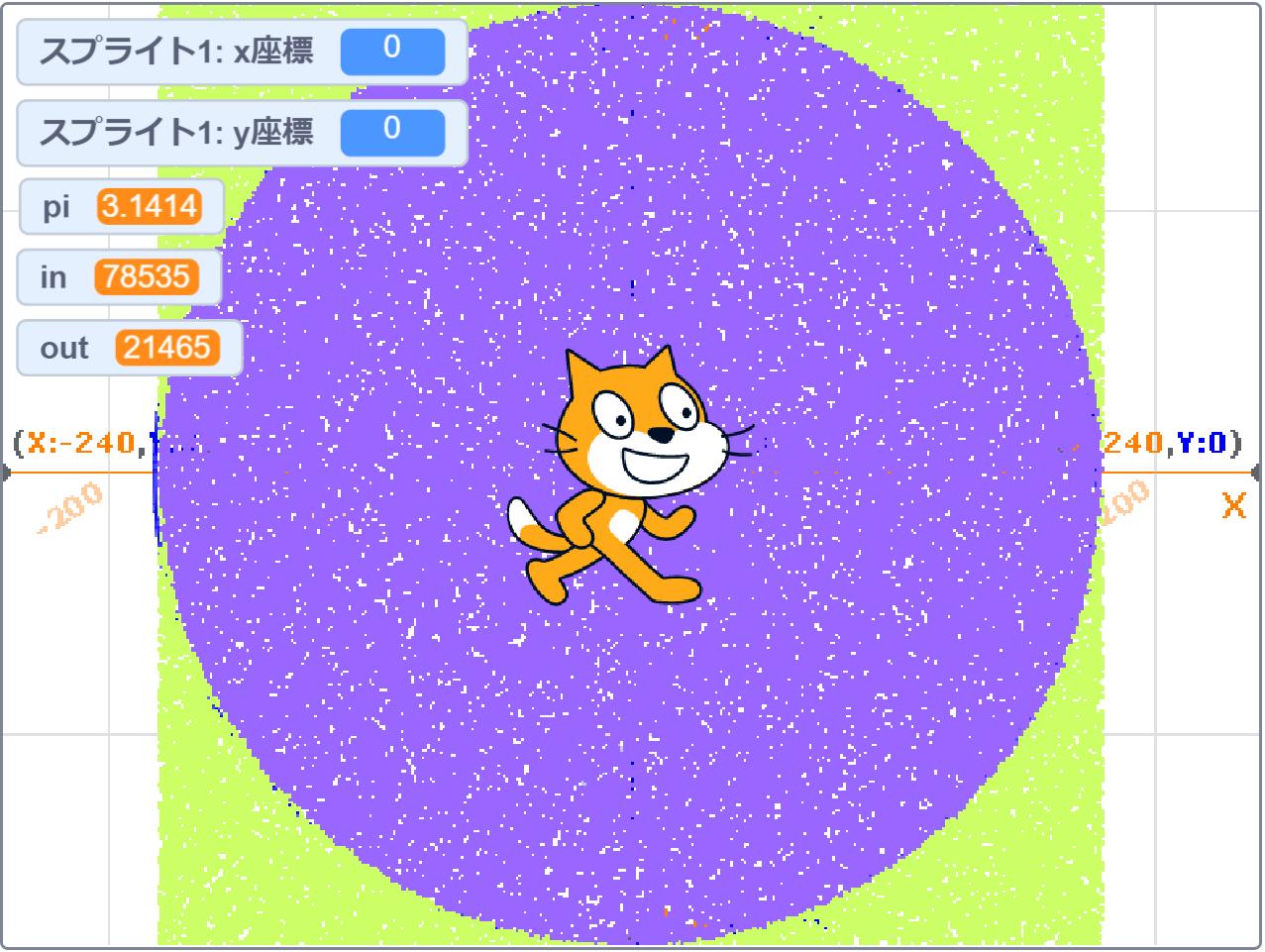 モンテカルロ法を用いた、円周率を求めるプログラミングワークショップ