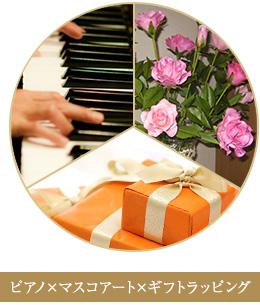 ピアノ×マスコアート×ギフトラッピング